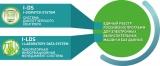 ЛИМС I-LDS ООО «ИндаСофт» включена в реестр отечественного ПО