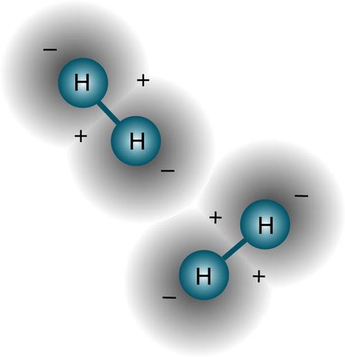Атомы водорода